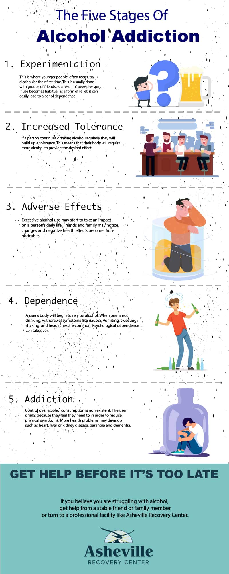The Five Stages of Alcohol Addiction